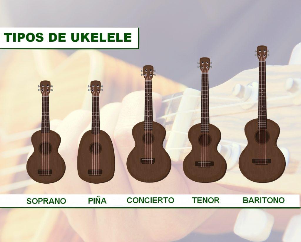 aprender a tocar el ukelele: tamaños